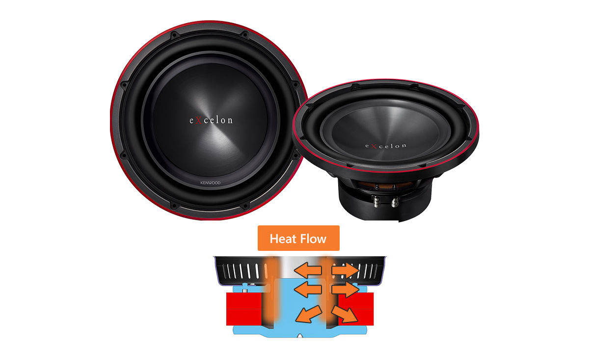 Dual Area Cone, Closed Yoke with Advanced Airflow Control