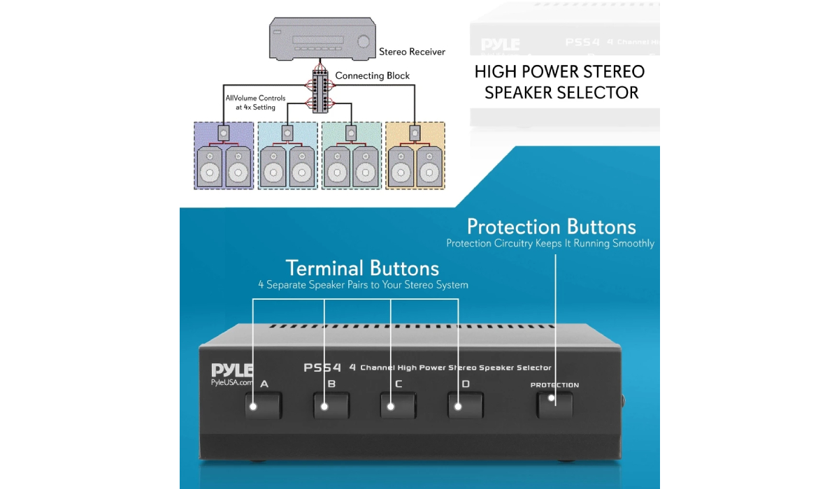 Pyle PSS4 4-Ch. Stereo Speaker Selector
